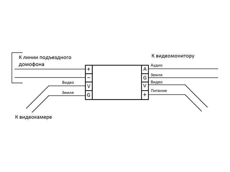 Slinex VZ-10 от КАРКАМ