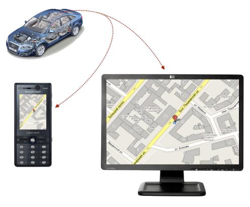 Использование GPS-трекера KAPKAM МАЯК МИНИ