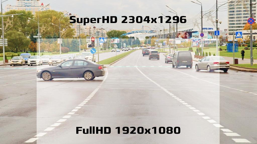 КАРКАМ M5 – автомобильный 4K Ultra HD видеорегистратор нового поколения