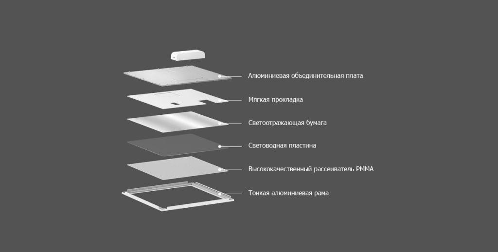 Потолочный светильник Yeelight Ultra Thin LED Panel Light 30 X 30 см (YLMB01YLYLMB03YL), White CN5.jpg