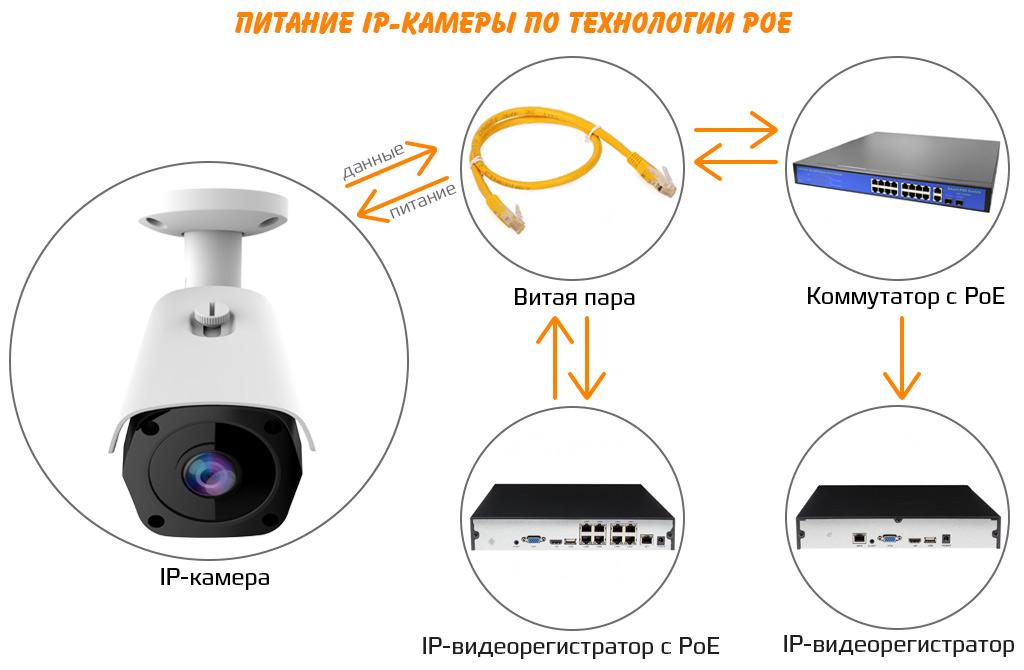 Купить дополнительную камеру для видеорегистратора