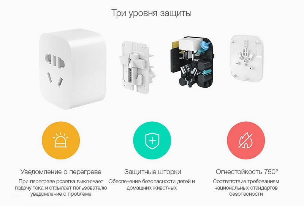 Защита от возгорания Xiaomi Mijia Mi Smart Plug Basic White