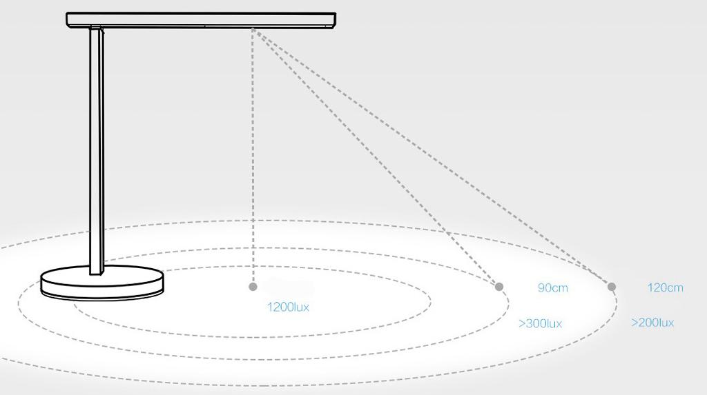 Philips Wisdom Table Lamp Gold Edition обеспечивает равномерное освещение комнаты