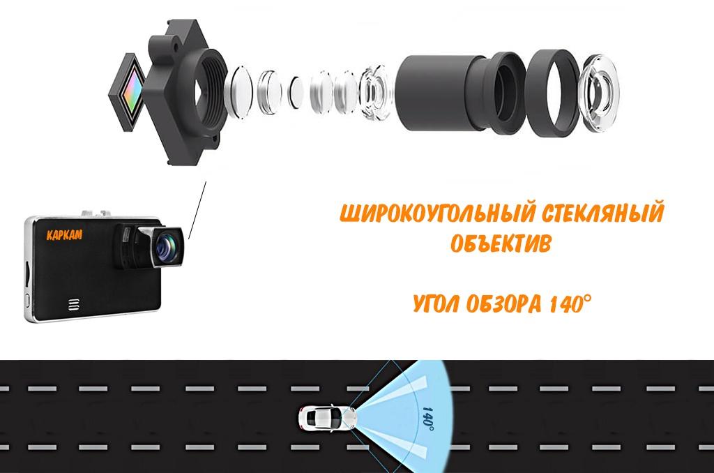 широкооугольный объектив авторегистратора КАРКАМ F2