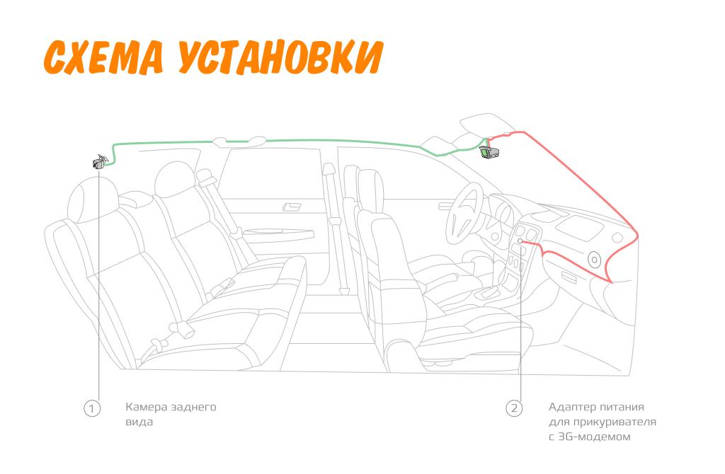 Схема установки гибридного видеорегистратора FullHD КАРКАМ КОМБО 3S в автомобиле