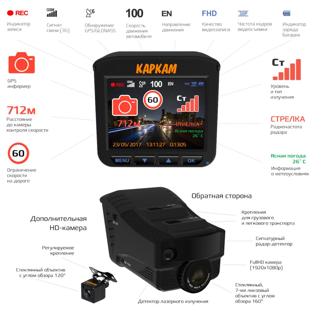 Использование гибридного видеорегистратора FullHD КАРКАМ КОМБО 3S